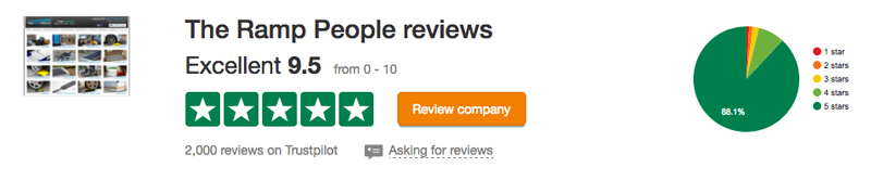 The Ramp People reviews on Trust Pilot
