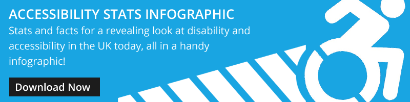 Disability stats and facts infographic