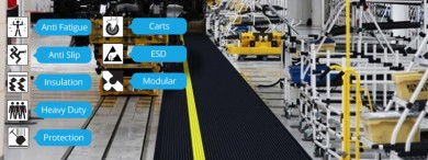 It can be difficult knowing how to choose an anti-fatigue mat without the right preparation