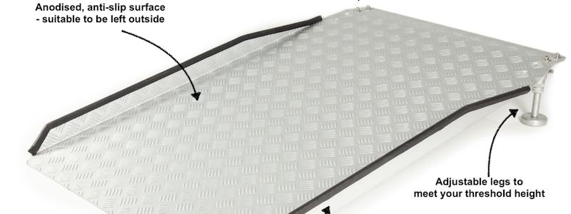 Adjustable threshold ramp