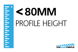 Profile Height up to 80mm