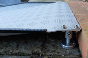 Adjustable Threshold Ramps